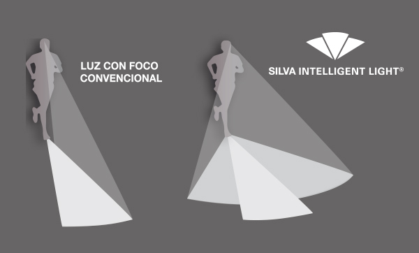 silva-intelligent-light